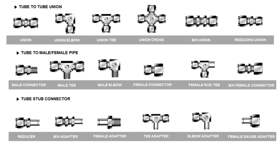 Tube Fittings Products